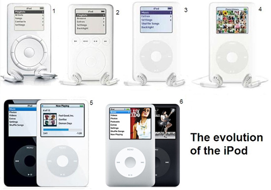 how to delete music off ipod shuffle